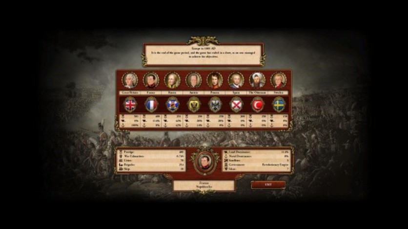 Screenshot 1 - March of the Eagles: French Unit Pack