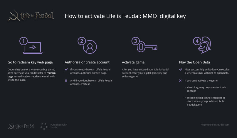 Screenshot 2 - Life is Feudal: MMO - Gold Contribution Pack